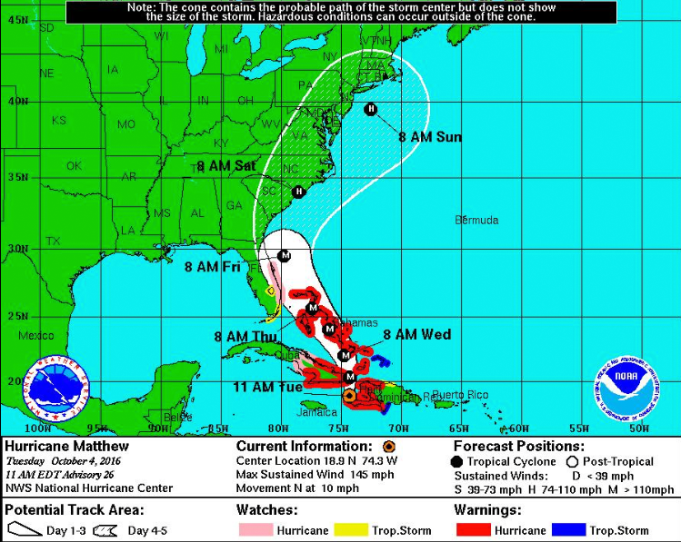 Hurricane Matthew Expected to Make Landfall